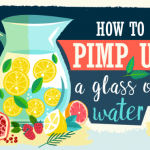 Infographic: How to Pimp Up a Glass of Water