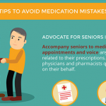 Infographic: Seniors Medication Errors