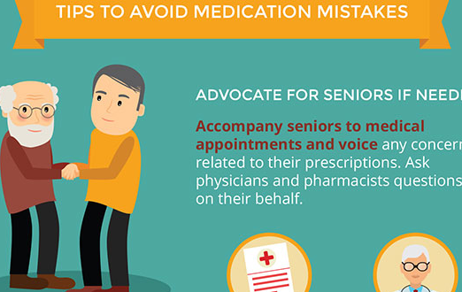 Common Medication Mistakes In The Elderly