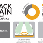 Infographic: Causes & Treatments of Back Pain During Pregnancy