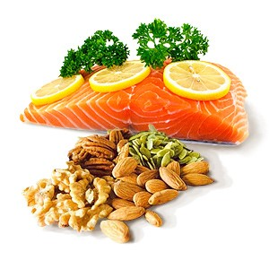 Intake of Fatty acids
