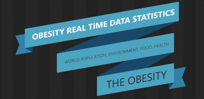 Obesity – Facts and Stats