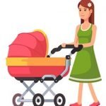 Things to Know Before Buying a Pram/Stroller