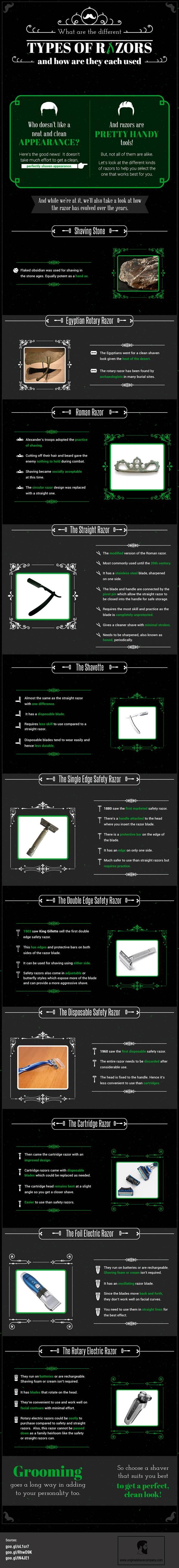 Different-types-of-razors-infographic