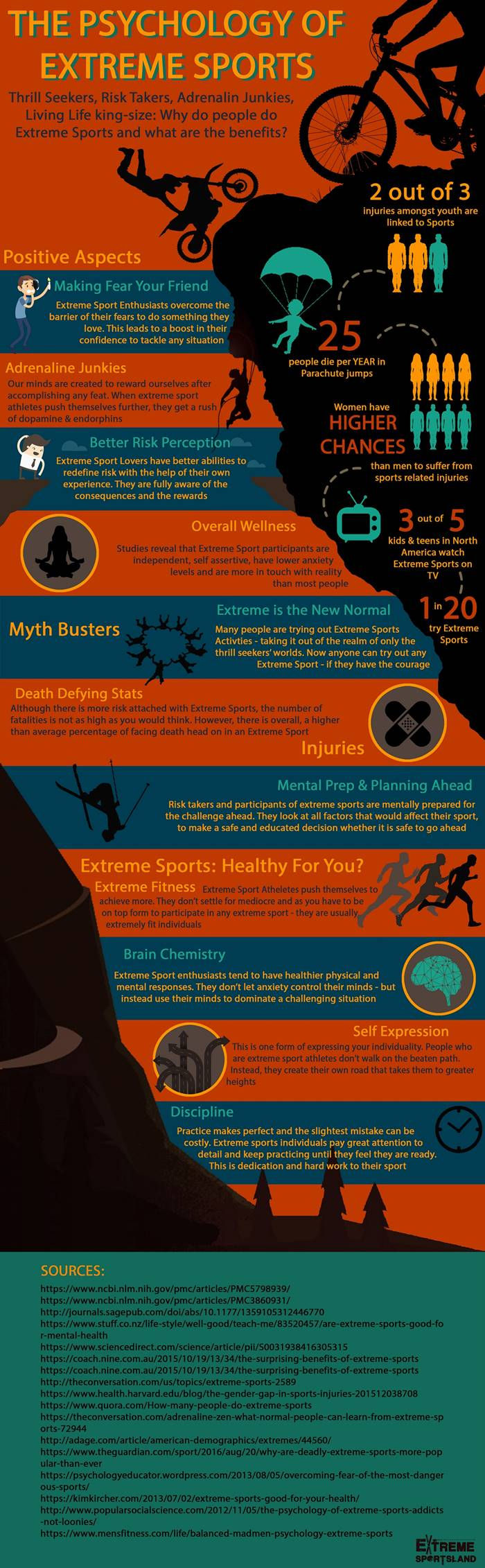 dogs and healthy families infographic