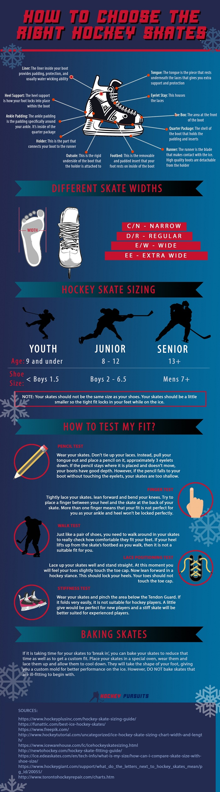 How To Choose The Right Hockey Skates
