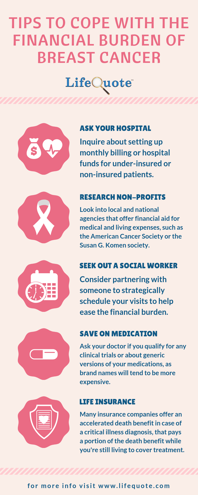tips to cope with the cost of breast cancer treatment
