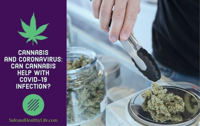 Cannabis and Coronavirus