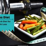 Atkins Diet - A Low Carb Diet for Weight Loss