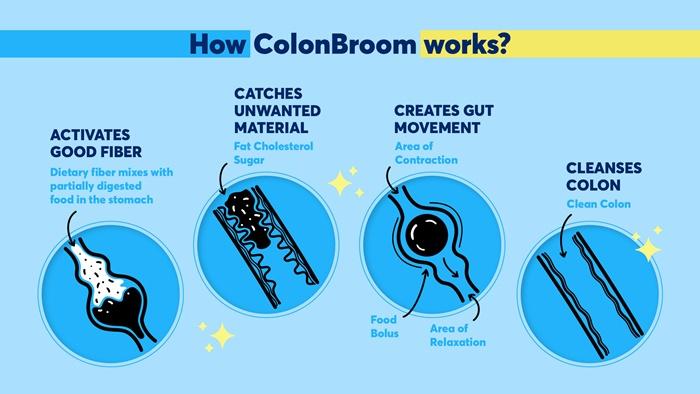 Meet ColonBroom